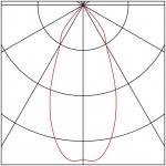 Встраиваемый светодиодный светильник SLV New Tria Led 2 Square Set 113920
